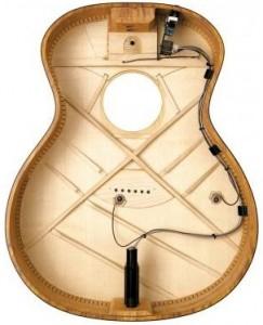 klankkast tweedehands gitaren